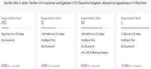 Telekom Magenta Mobil Start mit LTE Internet ab 3,94€ ohne Laufzeit