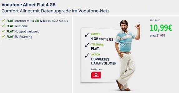 Mobilcom Debitel Comfort Allnet Flat - 4GB für 10,99€ *Vodafone Netz*