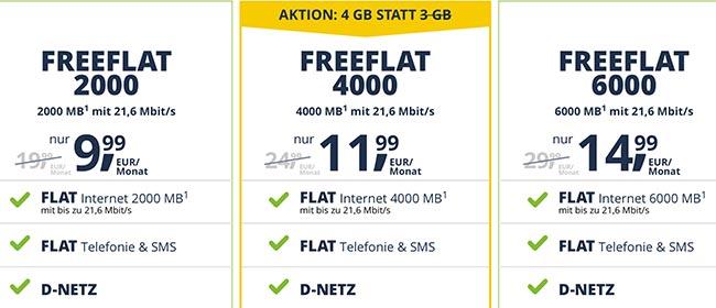 FreenetMobile Tarife ab 3,99€ - Angebote August 2018