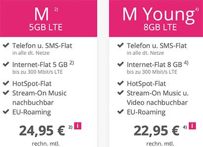 MD Telekom Magenta Mobil M für rechnerisch 24,95€