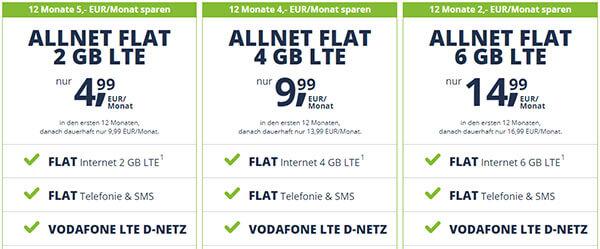 Freenet Mobile Tarife im Vodafone LTE Netz ab 7,49€ | Angebote 2019