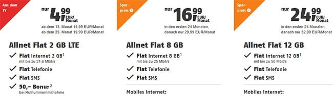 Klarmobil Allnet Flat Tarife (bis zu 12GB) ab 14,99€ / Monat | Telekom LTE Netz