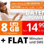 sim.de Allnet Flat mit 8GB für 14,99€ | ohne Laufzeit