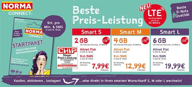 Norma Connect im Telekom LTE Netz ab 4,99€ | ohne Laufzeit