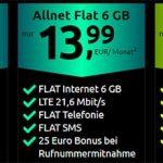 Crash Vodafone LTE Allnet Flat Tarife ab 12,99€