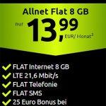 Crash Vodafone LTE Tarife ab 11,99€ | 8GB für monatlich 13,99€